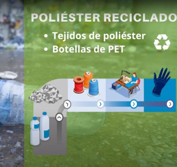 POLIÉSTER RECICLADO proveniente del reciclado de botellas PET
